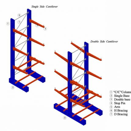 MK-Single+&+Double+side+Cantilever+Rack
